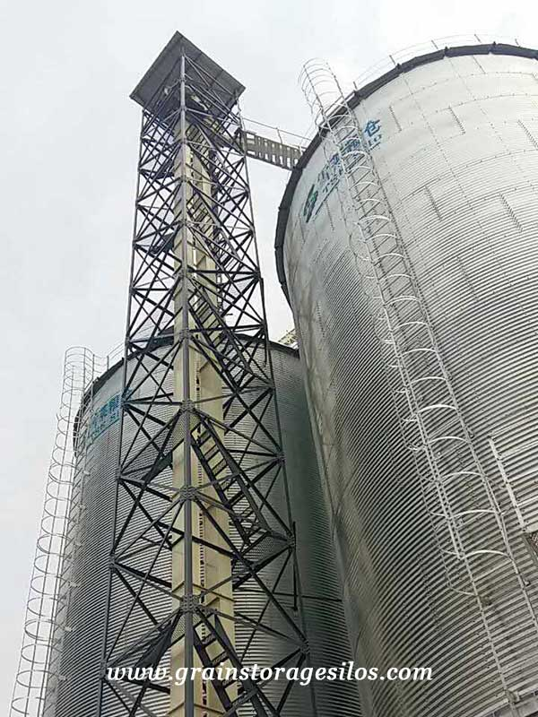 The Feeding Operation Steps of Steel Grain Silos